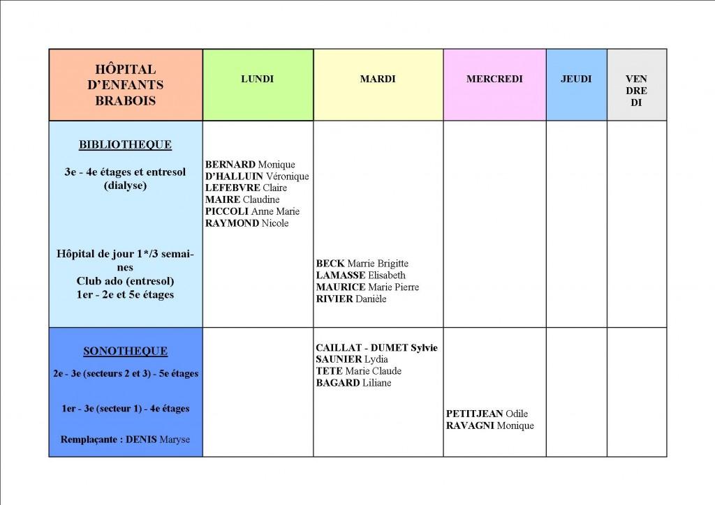 Planning Hôpital d'enfants brabois